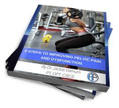 Hab It Pelvic Floor Youtube by Athlete U0027s Potential Blog Athletes U0027 Potential