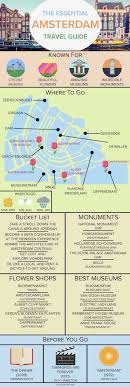 The Essential Travel Guide To Amsterdam Infographic