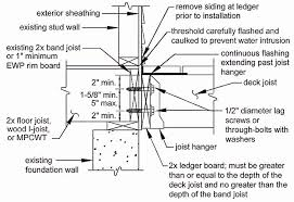 Floor Joist Spans For Decks by Deck Connections Ledger To Rim Or Band Joist Deck Codes