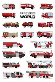 What Fire Trucks Look Like Around The Globe Why Are Fire Trucks Red Funny Album On Imgur Are Fire Red By Wtorri21 Siri Presentation Copy Deep South Trucks Greenwood Emergency Vehicles 10 Life Faqs Explained What Look Like Around The Globe Sarasota County Department Fl There So Many Stubbed Toes In Our Ambulances Geoffrey Hosta Googles Featured Snippets Worse Than Fake News The Outline