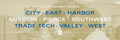Help Desk Technician Salary California by Welcome Los Angeles Community College District