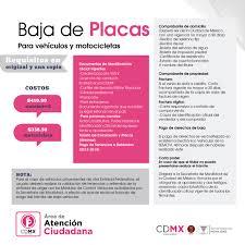 Placas De Exhibición PDF