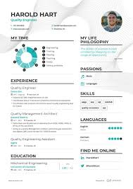 Quality Engineer Resume Example And Guide For 2019 Resume For Quality Engineer Position Sample Resume Quality Engineer Sample New 30 Rumes Download Format Templates Supplier Development 13 Doc Symdeco Samples Visualcv Cover Letter Qa Awesome 20 For 1 Year Experienced Mechanical It Certified Automation Entry Level Twnctry Best Of Luxury Daway Image Collections Free Mplates