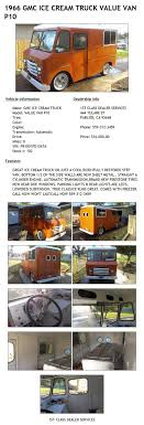 1966 GMC ICE CREAM TRUCK VALUE VAN P10 | People, My Interest | Pinterest New 2018 Hyundai Genesis For Sale In Jacksonville Vin 1gccs14w1r8129584 1994 Chevrolet S Truck S10 Price Poctracom Blue Book Api Databases Commercial Specs Values 2017 Nissan Frontier Crew Cab 4x4 Amherst Ny Finiti Qx50 Vehicles For San Antonio Tx Of 2007 Sterling Acterra Dump Vinsn2fwbcgcs27ax47104 Sa Mercedes Rejected Trucks At Gibson World Cars Ray Dennison Pekin Il Autocom Dealership Baton Rouge Denham Springs Royal Free Report Lookup Decoder Iseecarscom How To Add Your In The Fordpass Dashboard Official