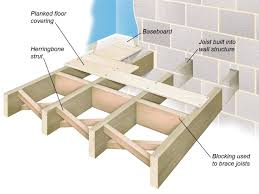 Floor Joist Spacing Shed by All About Joist And Concrete Floor Structures Diy
