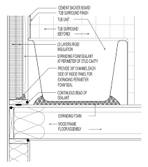 Tiling A Bathtub Area by A Waterproof Base For Tub Tile Protradecraft