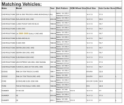 Chevy Bolt Pattern Chart - People.davidjoel.co Moto Metal Offroad Application Wheels For Lifted Truck Jeep Suv Modern Ar923 Mod 12 Fuel Offroad Boost D533 5 6 8 Lug Pvd Chrome Supertruck 195 And 225 Rear Stainless Steel Snap On Kit 275mm Bolt A30cst Custom Length Alloy 30 Spline Axles Moser Eeering 1950 Chevy Truck Lug Pattern 1966 Chevy Truck Gmc Wheel Special Ford Overview Price All Ford Auto Cars 10bolt Idenfication Guide Know What Youre Looking At Wheel 101 Coker Tire Project 12gauge Part 3 2011 Silverado Truckin Magazine Torq Thrust Vn405 Ii Inside Surprising 1980