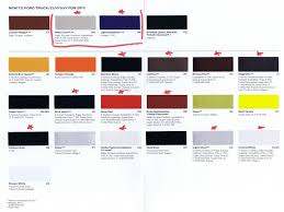 2017 Ford Truck Paint Codes | Irfandiawhite.co What Are The Colors Offered On 2017 Ford Super Duty Paint Chips 1964 Truck Paint Pinterest Trucks New 2018 Raptor Color Options Add Offroad 1941 Bmcbl Codes And Colors Howto Library The Triumph Experience Red 2005 Chart Best 1971 Mercury 1959 Match Wrap Oem Auto Motorcycle Matching Vinyl 1977