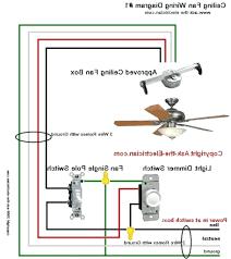 Hampton Bay Ceiling Fan Leaf Blades by Hampton Bay Ceiling Fan Switch Wiring Diagram Wiring Diagram