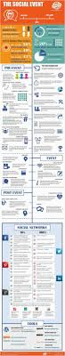 Experiential Marketing Resume 744 Best Events Images On Pinterest