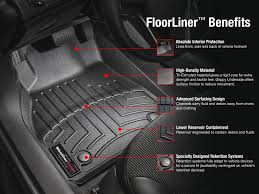 2014 Chevrolet Equinox | Floor Mats - Laser Measured Floor Mats For ... Rugged Ridge Floor Liner Set 4piece Black 0910 Ford F150 Regular Buy Plasticolor 000690r01 2nd Row Full Coverage Rubber Tray Style Ebony 3piece Supercrew The Official Exact Fit Tailored Mats To Focus 2005 2011 Similiar F 150 Keywords New Factory Oem Ranger Truck Gray 93 94 95 96 97 98 St By Redline Tuning Motune Scc Performance Mustang Racing 0509 All Review Youtube Yes You Can Now Get Any Super Duty With A Vinyl Floor Zone