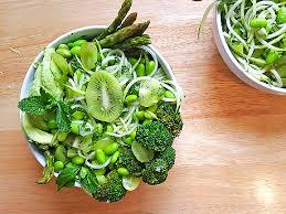 recette de cuisine saine fitmiam recettes gourmandes légères et végétales