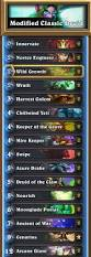 Malygos Deck August 2017 by Hearthstone October Standard Deck Selection Hipsters Of The Coast