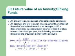 Sinking Fund Formula Derivation by Present Value Of An Annuity Amortization 3 4 In This Section