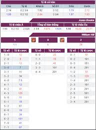 Tile Bong Da Ngoai Hang Anh by Nhận định U2013 Soi Kèo Arsenal Vs Sunderland 01h45 Ngày 17 5 Ngoại