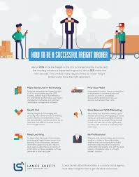 How To Be A Successful Freight Broker   Business Infographics ... 29 Best Freight Broker Images On Pinterest Truck Parts Business Broker License Nj Iota Job Description For Brokers And Agents Bonds Agent Plan Genxeg Adapting To The New Bond Requirement Renewal Invoice Factoring Triumph How Become A A Bystep Guide Your 2017 Handson Traing Movers School Llc About Us Localboyzz Trucking To Get License Without