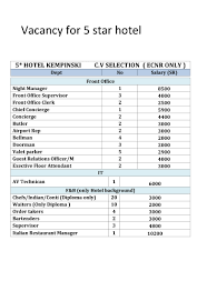 Front Desk Clerk Salary by Vacancy Madam Mala