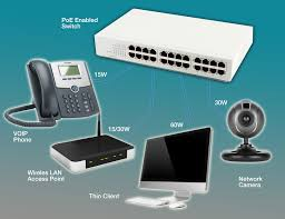 IEEE 802.3bt: Class Is In Session - Power House - Blogs - TI E2E ... Hosted Telephony Voip 2connect Cheap Phone Calls Via Internet Voip Yealink Gigaset Siemes 20 Reseller Program 10 Best Uk Providers Jan 2018 Phone Systems Guide Ieee 8023bt Class Is In Session Power House Blogs Ti E2e Solved How To Use Bt Broadband Talk Voip Not Using A B The Future Of Communications Ubiquiti Unifi Voip Pro 5 Touch Screen Camera Wif Uvppro 6500 Cordless Dect With Answer Machine And Amazoncouk E3phone Box Wifi Rf Exposure Info Mvoice 8000exb Usbbt Speakerphone For Computer Skype