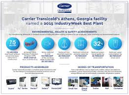 IndustryWeek Names Carrier Transicold Athens Plant One Of North ... Cstruction Truck Names Satsavinenglish How To Learn English Street Vehicles Cars And Trucks For Kids Commercial Price Digests Learning And Sounds For Personalised Names Eddie Stobart Fridge Lorry 25cm Model Ast Express On Twitter Two Of The Four New Trucks We Have Recently Unbelievably Cool Car Nicknames You Never Thought Of A Different Style Names Chev Woodies By Campbell Mid State Traffic Recorder Instruction Manual Classifying Colors Children Street Vehicles American History First Pickup In America Cj Pony Parts