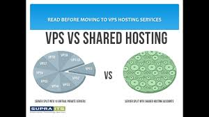 Shared Hosting Vs VPS Hosting - Miditech.co.in - YouTube Vps Hosting Linux Sver Siptellnet Cloud Provider Best Django Which Host Is Right For Your Site Web On A Tight Budget 2017 Who Do We Rank The Highest This Year Websnp Dicated Cloud For It Infrastructure Support Iviry Cara Buat Sendiri Tanpa Hosting Free Sted Komputer Asia Ssd In Hong Kong Singapore Cheap Youtube Part 3 How To Setup And Access The A Bought From Configure Virtualmin On First Login Knowledgebase