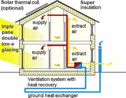 Home Hvac Design Magic Boxes All In One Hvac Systems For Efficient ... 100 Home Hvac Design Guide Kitchen Venlation System Supponly Venlation With A Fresh Air Intake Ducted To The The 25 Best Design Ideas On Pinterest Banks Modern Passive House This Amazing Dymail Uk Fourbedroom Detached House Costs Just 15 Year Of Subtitled Youtube Jumplyco Garage Ideas Exhaust Fan Bathroom Bat Depot Info610 Central Ingrated Systems Building Improving Triangle Fire Inc