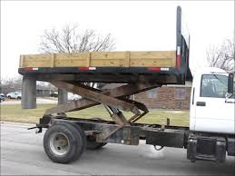 Commercial Dump Trucks Also 2001 F550 Truck For Sale Plus Scissor ... 1985 1 Ton Chevy Pickup Truck Flatbed With 400 Gal Skid Sprayer 70 Chevy C10 Oldnew Pinterest 72 C10 Trucks 2016 Silverado 1500 For Sale At White Allen Chevrolet Springfield Oh Jeff Wyler Near Food Truck Used For In Ohio Apache Classics On Autotrader 1967 Pickup Gmc Trucks Cars And 180 Best Classic Images Vintage Cars 2012 4wd Box Lawnsite Russian Nesting Like A Rock Chevygmc