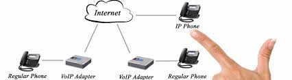 VOIP – South West Mobile Broadband Ltd