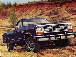 Dodge Power Ram (W150) 1981–86 Images Impressive Pictures Of Dodge Trucks 24 Img 6968 Coloring Pages 1981 W250 Power Ram 4x4 Club Cab 1 Owner 35k Original Miles D150 Stepside D50 Custom Pinterest Trucks Ramcharger Information And Photos Momentcar For Sale Classiccarscom Cc1079048 1500 Inkl Tuv Und Hgutachten Classic Car Saleen Car Shipping Rates Services Pickup Dodgepowerr Regular Specs Photos Dodges Most Important Vehicles Motor Trend Danieldodge Prospector 5 Minutes Later It Apparently Followe Flickr