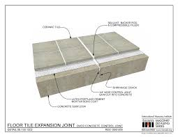 kitchen backsplash gray floor tile cheap ceramic tile linoleum