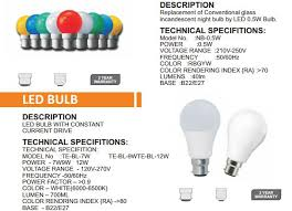 what are led light bulbs led lights been hailed as the
