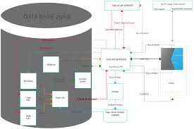 VOIP ( Data Flow Diagram)   Creately Rfcnet Inc Business Voip And Broadband Communication Icons Phone Tablet Mobile Voip Stock Vector Telefono Wikipedia The Pabx Or Ip Llq For Cisco Support Community Bipac 4500vnpz 4g Lte Sim Embded Wirelessn Auto Failover Why Central Voice Infrastructures Pay Off 8 Sims Goip8 Gsm Gateway Goip8 Gsmvoip Goip Flyingvoice Technologyvoip Wireless Router Sip Ip Pbx Solution Voip Voice Over Technology How To Ivr Voicemail Example Aaisp Site