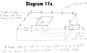 Bathtub Drain Trap Diagram by Bathroom Rough In Plumbing Diagram Bathroom Pipework Bath Trap