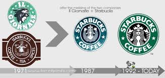 Logo Evolution Brand Companies Starbucks Evolutions Of The Worlds Well Known Designs