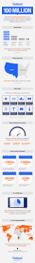 Front Desk Receptionist Jobs Indeed by 134 Best Infographics Employment Images On Pinterest