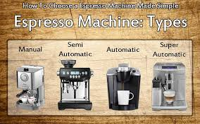 Choosing The Best Espresso Machine For Your Kitchen Or Office Made Simple
