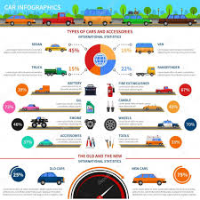 100 Truck And Van Accessories Types Of Cars Infographic Set Stock Vector Macrovector 93123434