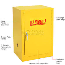 Flammable Liquid Storage Cabinet Requirements by Flammable Liquid Storage Cabinet Specifications U2013 Cabinets Matttroy