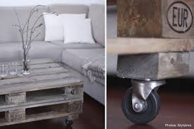 Wood Pallet Coffee Table Reuse