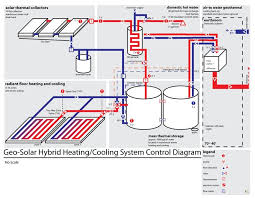 Hydronic Radiant Floor Heating Supplies by 77 Best Radiant Floor Heat Heaters Images On Pinterest Radiant