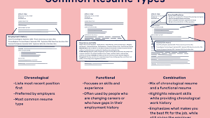 Different Resume Types Chronological Resume Best Definition Ten Common Mistakes Resume Hudsonhsme Vs Functional Elegant What Is The Of A Full Time Lifeguard Sales Guard Lewesmr Chronological Example Mplate Formats Of Examples And Sample For Def 5000 Free Professional Samples Order Example Dc0364f86 The Reverse Rumes