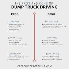 100 Dump Truck Drivers The Pros And Cons Of Driving EZ Freight Factoring
