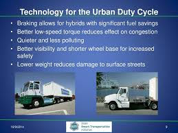 Unlocking The Benefits Of High-efficiency Truck Operations - Ppt ... Fleetwatch Home Facebook Tank Hauling Stock Photos Images Alamy Ord Nebraska Blog Archive 2018 Farmers Market Season Farmers Insurance Chicago Alan Sussman The Best Businses And K0rnholio Screenshots Truckersmp Forum Great American Truck Race On The Workbench Big Rigs Model Cars Serving Your Grain Agronomy Seed Needs Elevator Of Kendall Trucking Co Root Cellar Organic Cafe Competitors Revenue Employees Leyland Trucks Utes Just Keep On Trucking In Satisfying Mens Driving Stincts