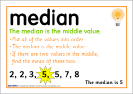 mode median and range median mode and range posters sb6779 sparklebox