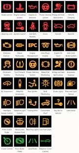 Car Dashboard Lights Meanings | Www.lightneasy.net Lamphus Sorblast 4w Led Emergency Vehicle Strobe Warning Light 27 Dashboard Symbols Deciphered The Most Elegant Led Lights Intended For Desire Super Bright 4 12w Caution Car Van Truck 240 Flashing Lamp Police For Vehicles Best Resource Intertional Prostar Youtube Hideaway Mini 2x Ultra Thin 12v Whiteamber Pm V316mr Red Bryoperated Hazard Pcs Warning Signs You Should Not Ignore
