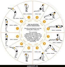 Basics Of Yoga Jpg