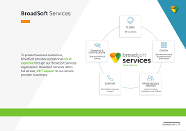 BroadSoft Business Software Application | SaaSMAX List Manufacturers Of Voip Compatible Phones Buy Patton Partners Programs New Broadsoft Logo 73 In Design Ideas With 1419 Broadsoft Broadcloud Web Collaboration Demo And Overview Youtube Business Software Application Saasmax Evolution Voice Powered By Global Ucaas Leader Cnections 2015 Report Services 600 Service Broad Momentum For Post No Jitter Dashboard Help Frequently Asked Questions Voip Pbx Switch Compatibility Thinq Audiocodes One Fully Ingrated Solutions