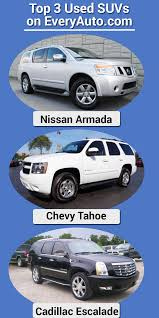 100 Most Popular Trucks 3 Of The Most Popular SUVs Being Searched On EveryAuto Click The