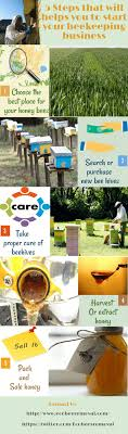 9 Best Swarm Removal Images On Pinterest | Honey Bees, Bee Removal ... Hive Time Products A Bee Adventure For Everyone Bkeeping Everything You Need To Know Start Your First Best 25 Raising Bees Ideas On Pinterest Honey Bee Keeping The Bees In Your Backyard Guide North Americas Joseph Starting Housing And Feeding Top Bar Beehive Projects Events Level1techs Forums 562 Best Images Knees 320 Like Girl 10 Mistakes New Bkeepers Make Splitting Hives Increase Cookeville Bkeepers Nucleus Colony Or How A 8 Steps With Pictures