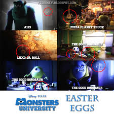 100 Pizza Planet Truck In Pixar Movies Disney Portugal Monsters University Easter Eggs A113 Luxo