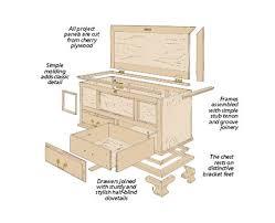 paneled blanket chest woodsmith plans